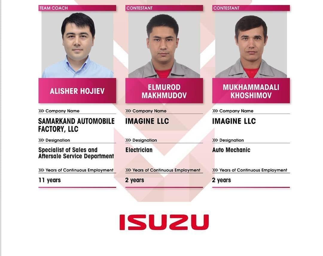 I-1 Grand-Prix Isuzu International Technical Competition